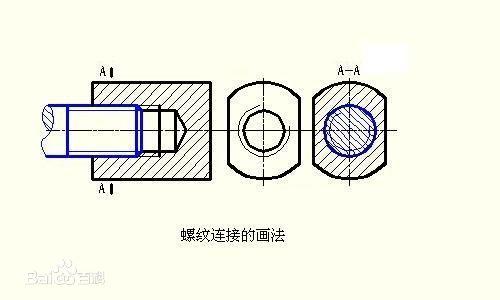 螺母_内外螺纹与螺纹连接的画法_测量知识_伊斯来福,让测量变得简单