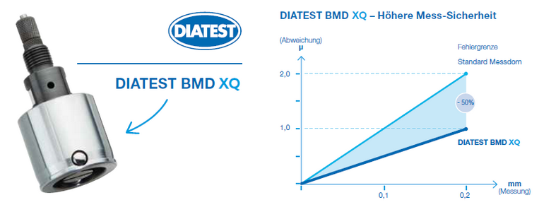 DIATEST-BMD-XQ
