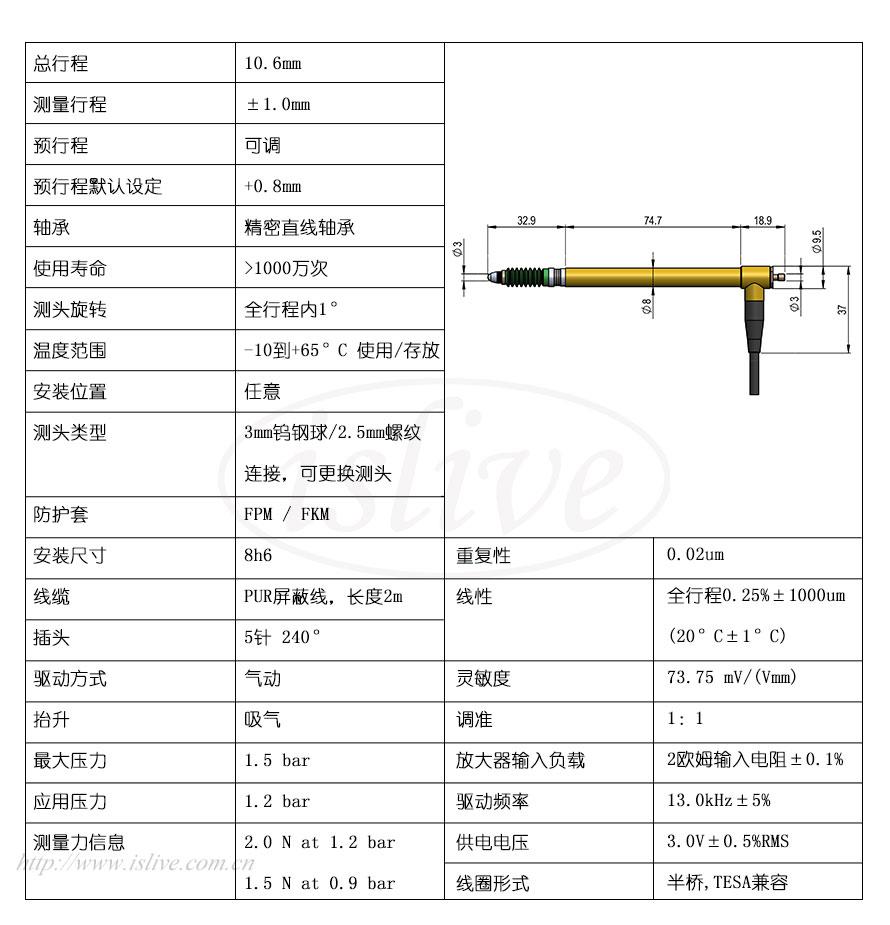 851ST524P位移传感器(±1mm)结构图及技术参数