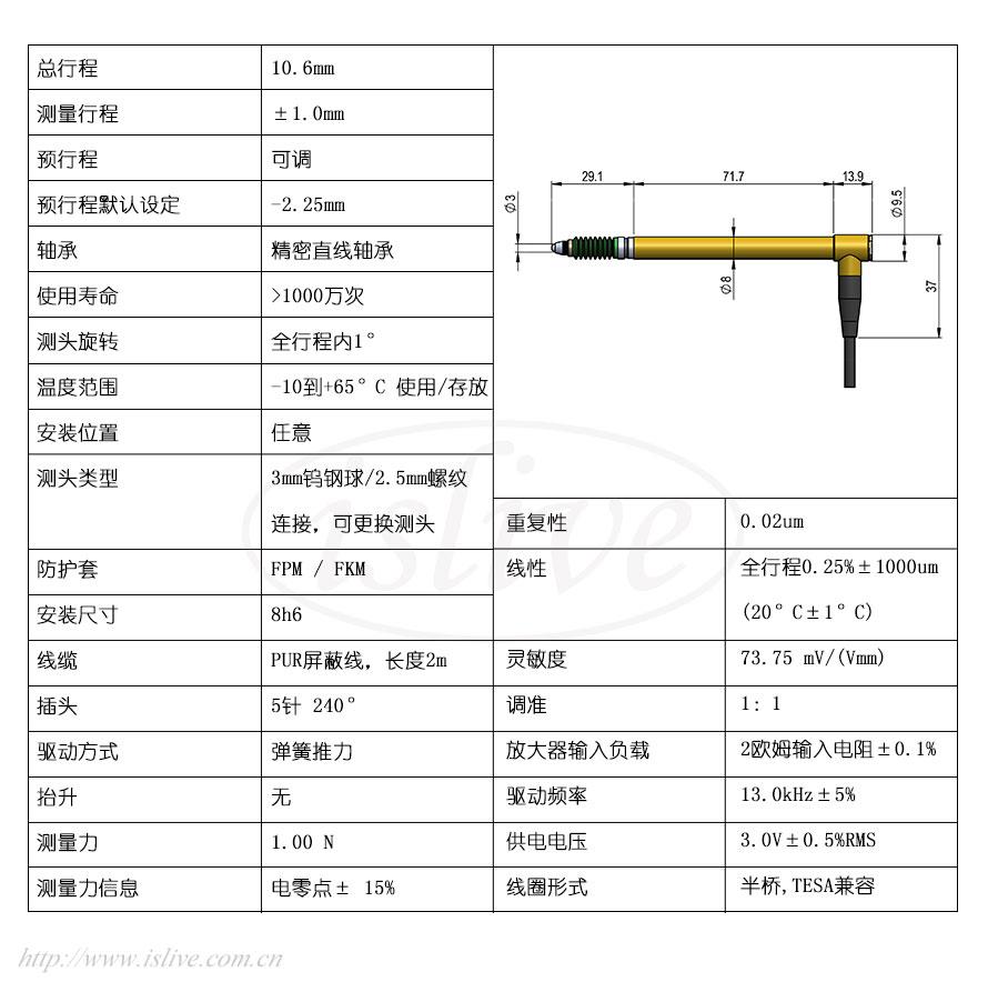 851ST524F位移传感器(±1mm)结构图及技术参数