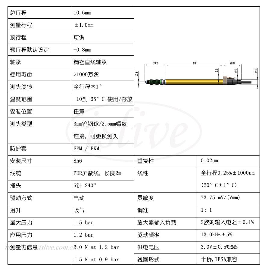 851ST523P位移传感器(±1mm)结构图及技术参数