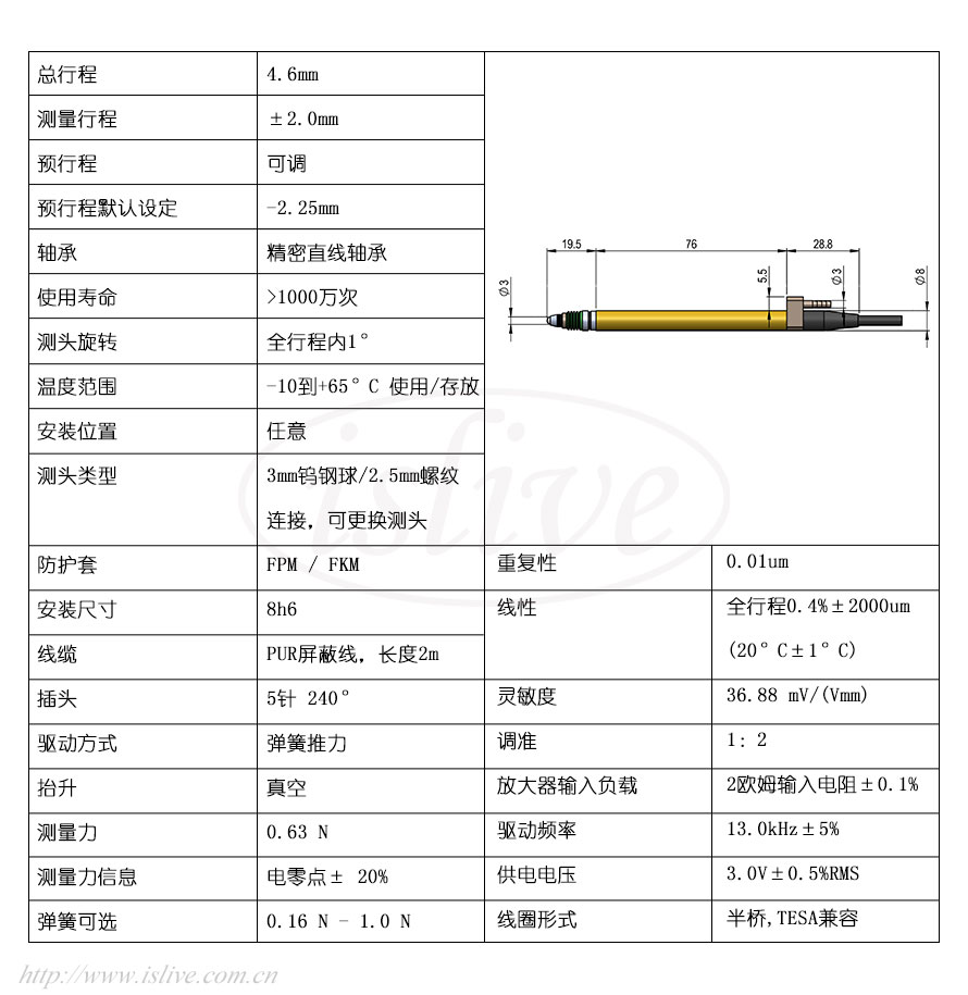851ST301V位移传感器(±1mm)结构图及技术参数