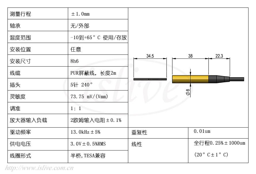 851S401位移传感器(±1mm)结构图及技术参数