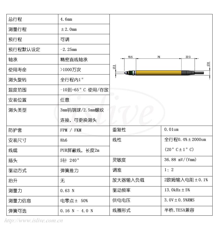 851ST301F位移传感器(±2mm)结构图及技术参数