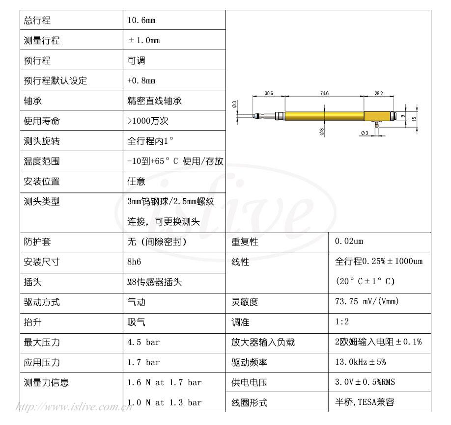 851ST523LS位移传感器(±1mm)结构图及技术参数
