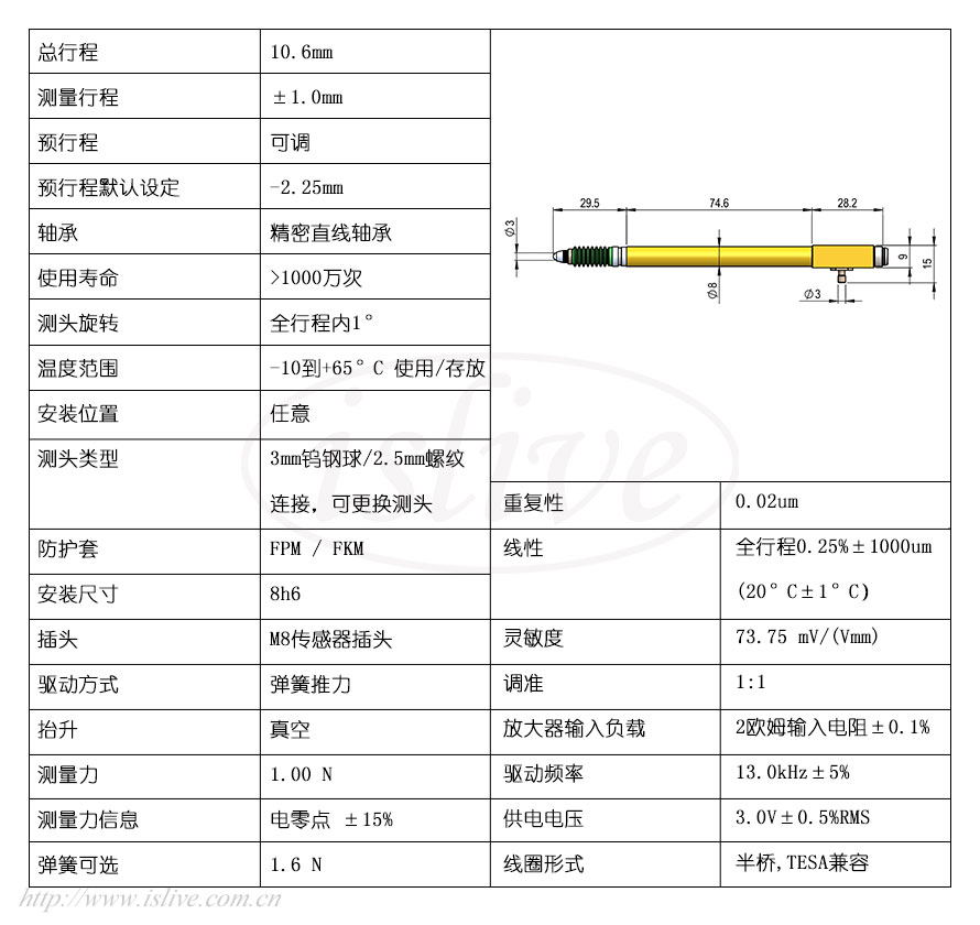 851ST523VS位移传感器(±1mm)结构图及技术参数